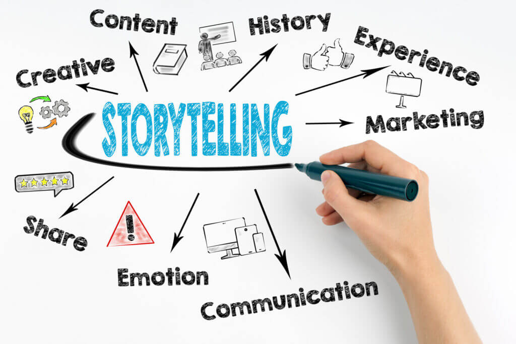 Creating a Brand Story