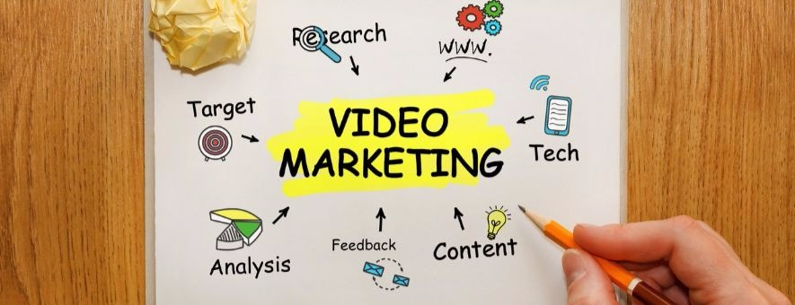 video_marketing_istock